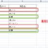 エクセルでデータ重複行を簡単に削除する方法