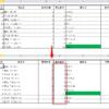 エクセルの並び替え機能で文字や数値の並び順を変更する方法